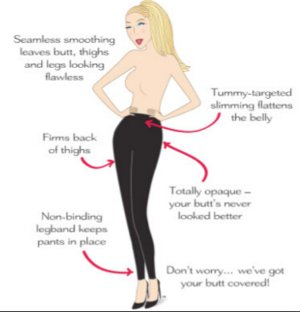 SPANX Structured Legging
