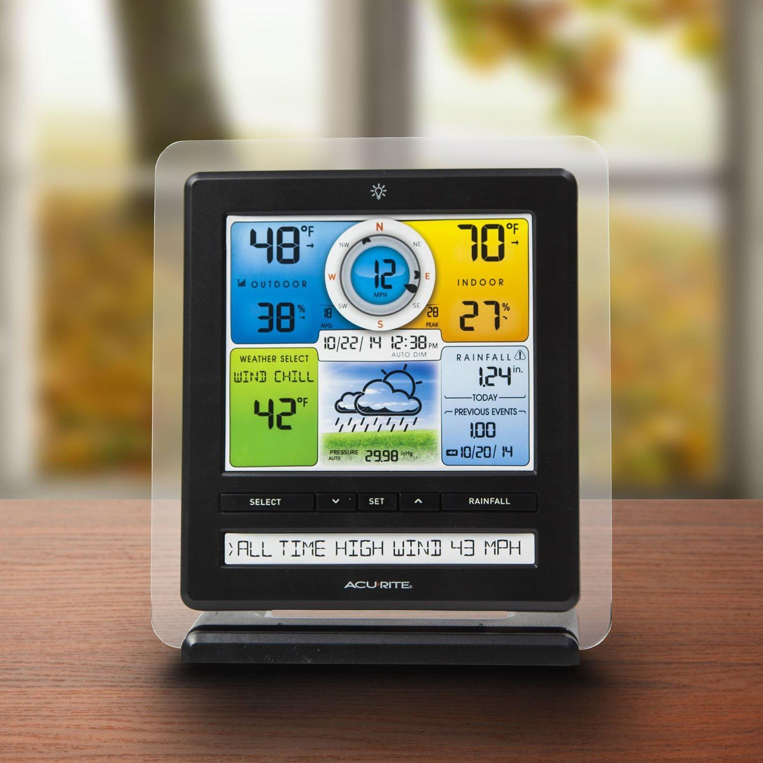 AcuRite 02032CRM Pro Weather Station with PC Connect, Weather Ticker