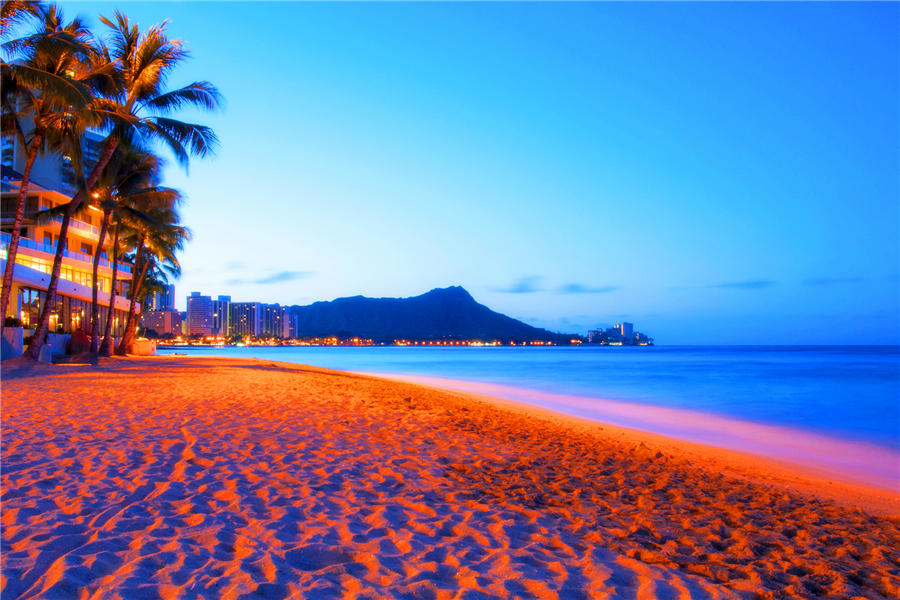 12% Off Travel Packages Sale @ Toursforfun