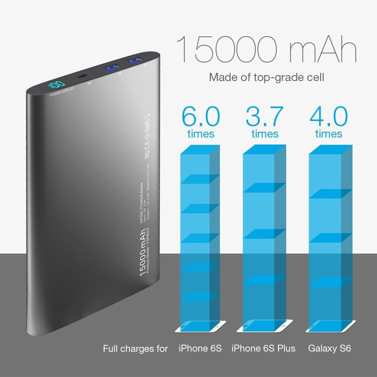 Vinsic 15000mA Ultra-slim Power Bank