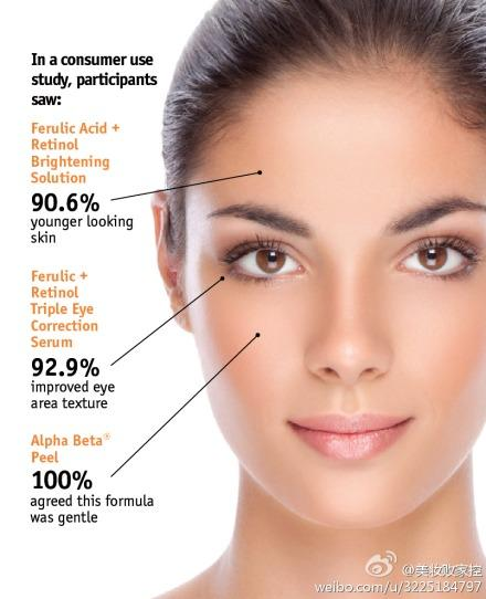 31% Off + GWP with Dr.Dennis Purchase @ SkinCareRx