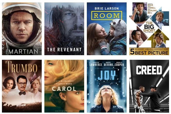 Oscar Nominees and Winners Amazon Video