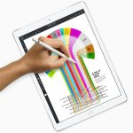 New Apple 10.5-inch iPad Pro Wi-Fi 64GB/256GB