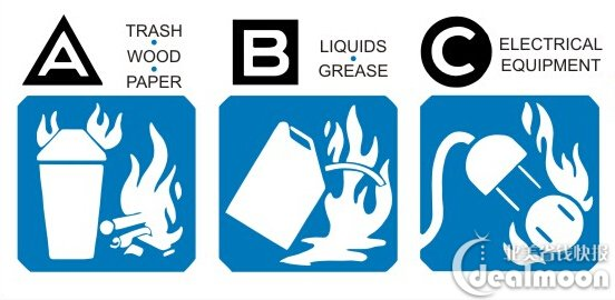 灭火筒上的可扑灭火灾类型标记