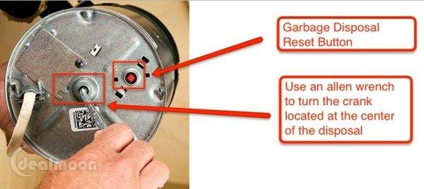 厨余垃圾处理器 简易修理办法