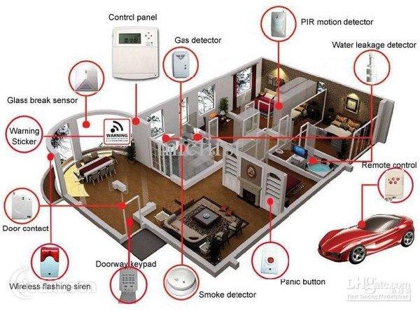 家庭防盗系统英文