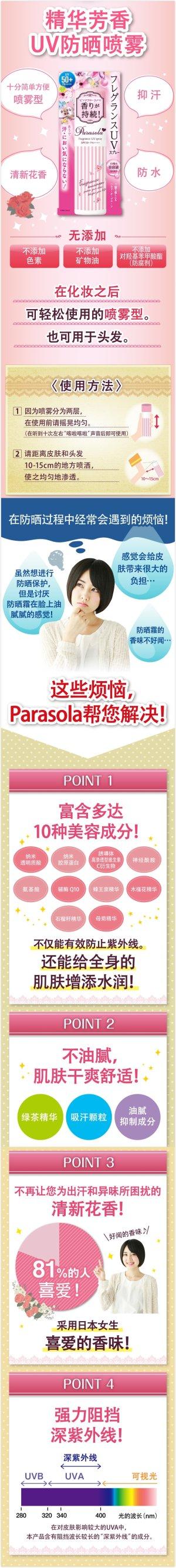 Naris Up Cosmetics Parasola Fragrance UV Care Spray SPF50+ PA++++