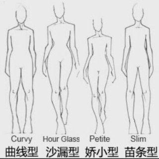 什么样的身材都能找到适合自己的牛仔裤| DL1961