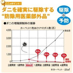 KINCHO除螨虫虱子蜱虫跳蚤臭虫喷雾-日本代购直邮 - Hommi