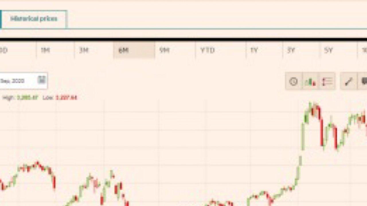 wiki academy 第5期:股市怎麼看?