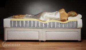 美国床垫推荐2019 |《消费者报告》床垫品牌 零售商 款式评分大公开