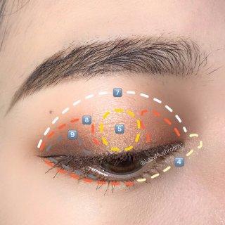 日常必备三款眼妆教程 | dior backstage 眼影盘测评