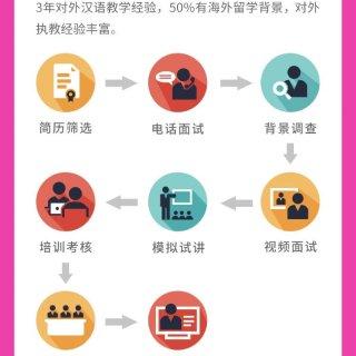 HanTok |只专注一件事,海外中文教育