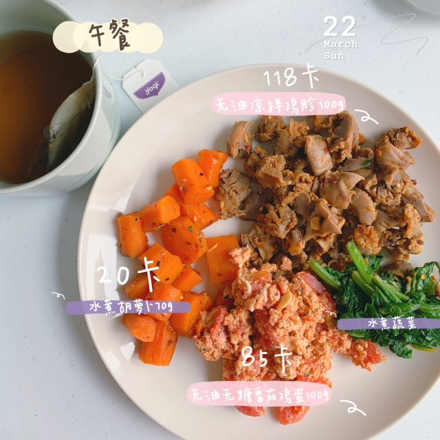 封城宅家:记录减脂期每天吃什么,全...