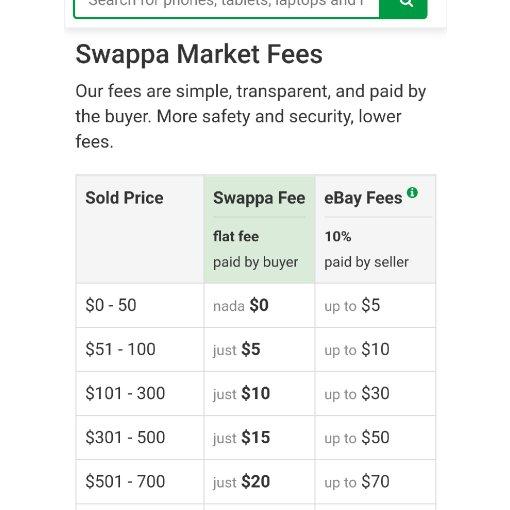 #旧物清理好帮手-Swappa助你脱手闲置电子产品旧爱