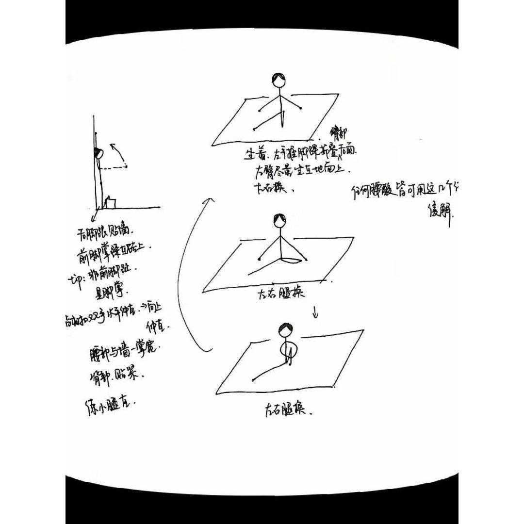 记录瑜伽班的练习动作