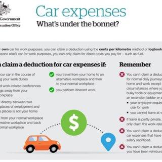 如何用form4562做汽车费用抵税...