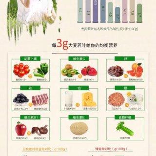 """轻身轻脂的健康美味,从""""大麦若叶""""开始(内附十款营养吃法和彩蛋)"""