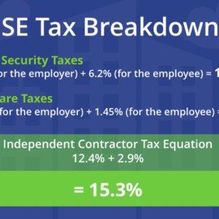 大白话让你秒懂税务基本词汇...