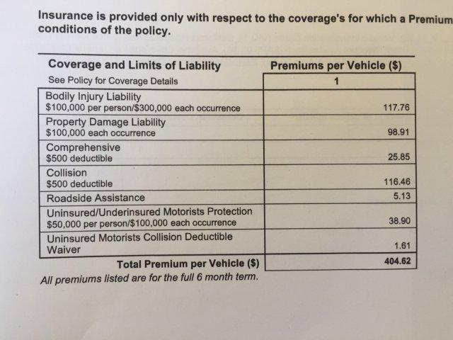 由于今年我的geico车保险涨到5...
