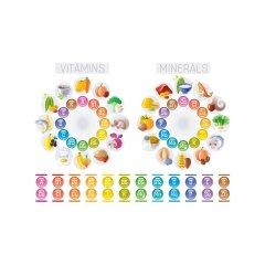 7种常见营养缺乏症状,人体最需要补充的维生素和微量元素有这些