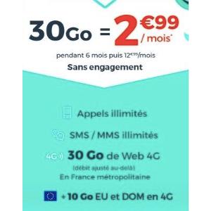仅€2.99 享30G流量Cdiscount mobile 超值手机套餐来袭 无线通话时间和短信