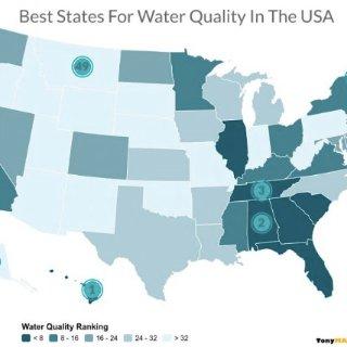美国自来水直接喝安全吗?  安装Bluewater Spirit净水器,饮用水安全有保障!