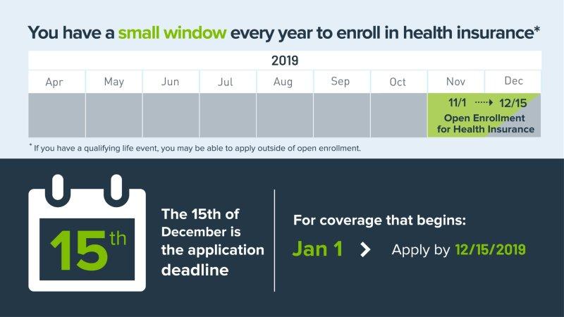 2020 Open Enrollment Period