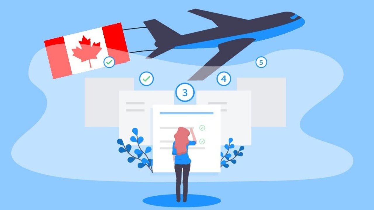 移民加拿大,获得枫叶卡 | 加拿大EE 移民、亲属担保,省提名项目,你想要的都在这里!