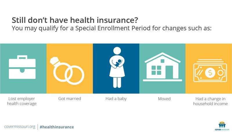 医疗保险 Special Enrollment Period