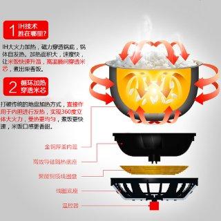煮饭究竟哪家强?| C位 Aicooker PK 日系老牌电饭煲使用评测