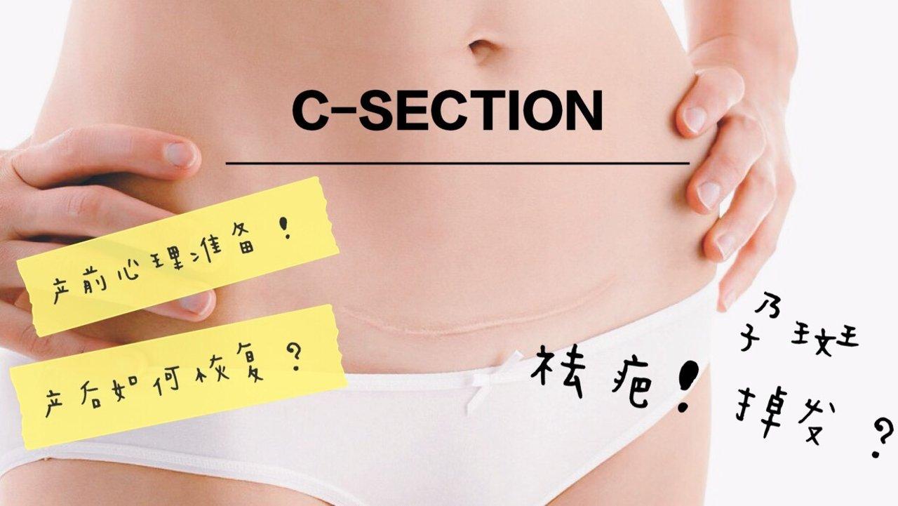 母亲节专题:胸下垂?黑色素沉淀?剖腹产后大小烦恼,这样解决!