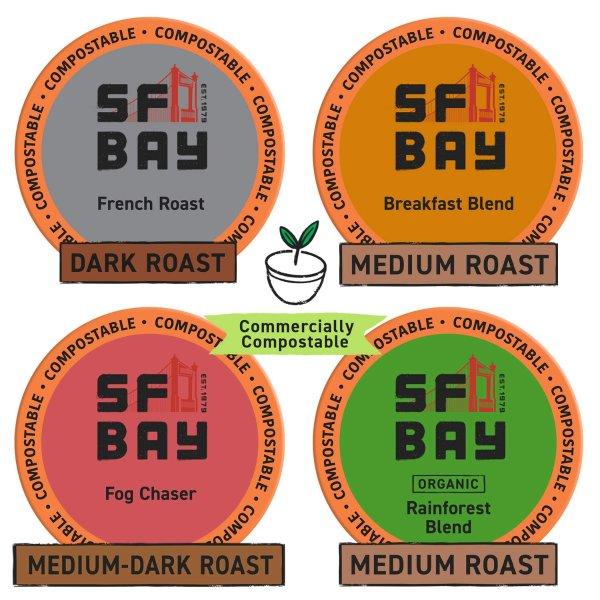 SF Bay 综合口味K Cup咖啡胶囊 120颗