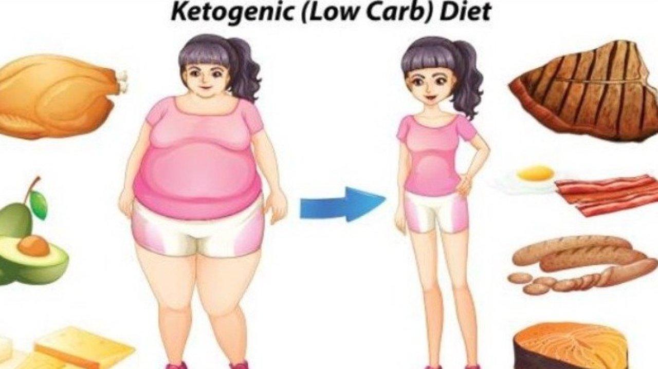 大鱼大肉黄油培根,生酮饮食真能减肥?一篇看懂,少交智商税!