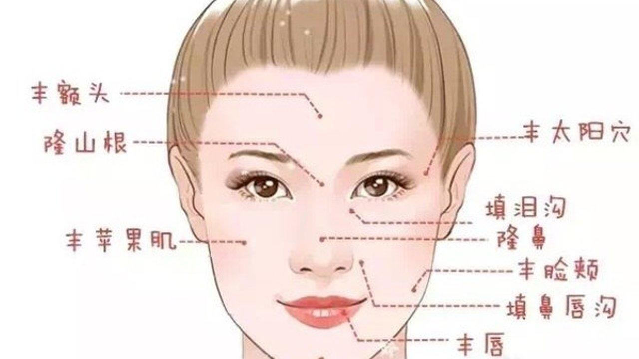 医美科普贴 | 想变美又不敢动刀? 这些医美项目了解一下,玻尿酸、肉毒素、溶脂针、纹眉……