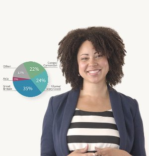 AncestryDNA™ US | DNA Tests for Ethnicity & Genealogy DNA Test