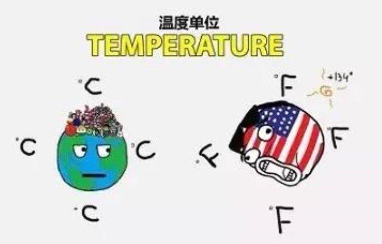 温度单位换算