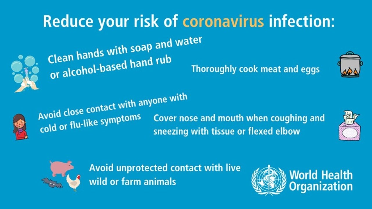 WHO教你预防新型冠状病毒的暴露和传播,洗手的正确方式你学会了吗?