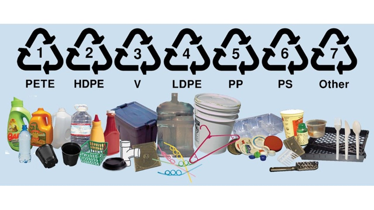 强行科普:谈谈生活中那些塑料