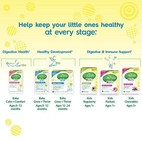 0-12个月宝宝益生菌