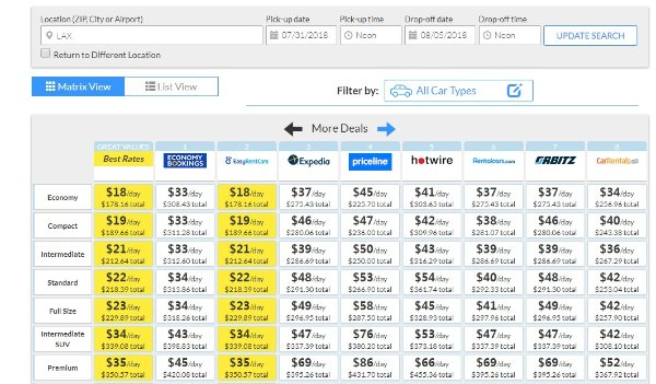 Bookingbuddy Car Rental