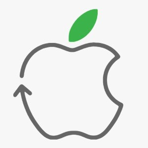 Save BigApple Certified Refurbished Sale