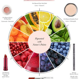 "100% Pure丨让肌肤""吃的""健康,美的放心"