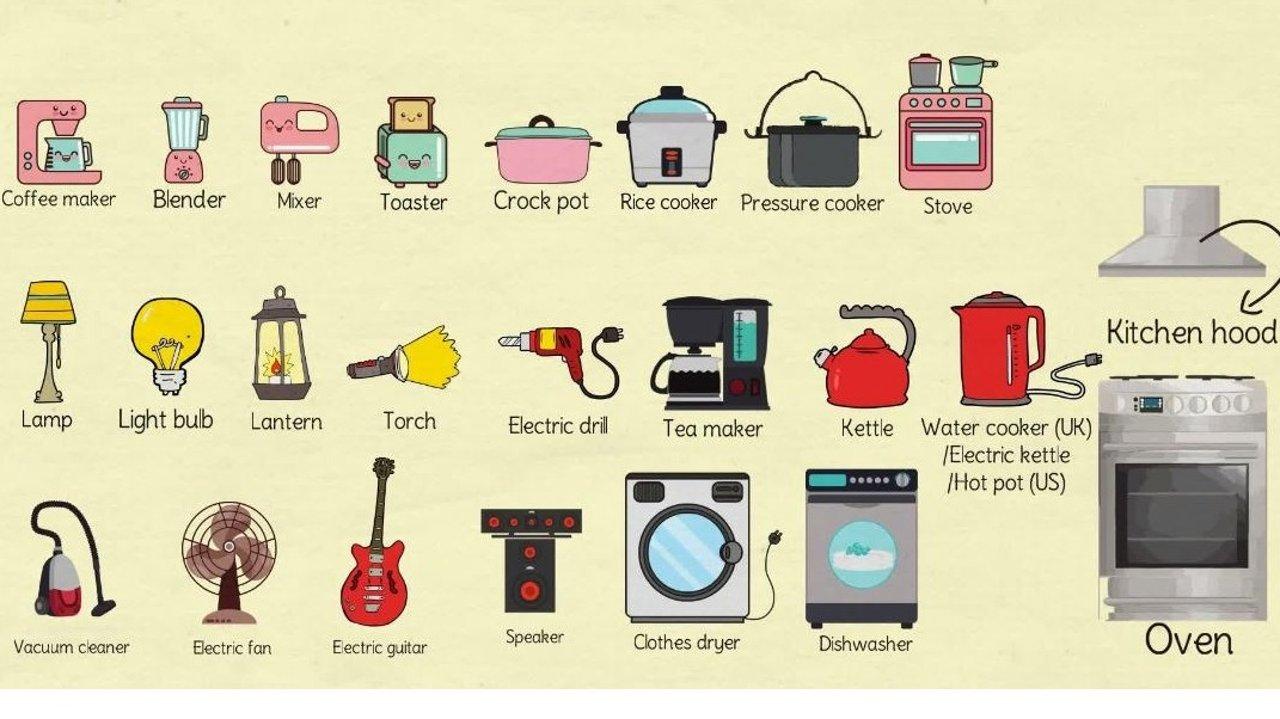 家电设备英文科普 澳洲家庭常见电子设备及配件中英文对照大全