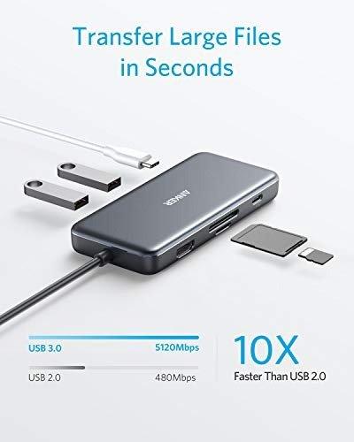 7合1 USB-C 扩展坞 4K HDMI PD Type-A SD TF