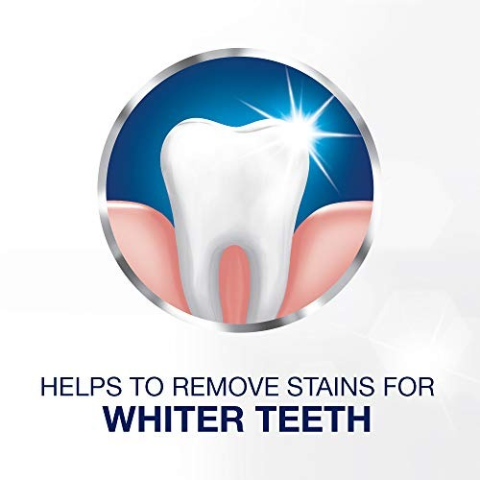 66p起收 告别小黄牙!英国热门美白牙膏推荐&打折码 Regenerate、Marvis、舒适达