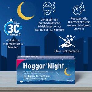 20片折后€9.63 30分钟入睡Hoggar 助眠安睡片 起效快不依赖 针对短期暂时性失眠