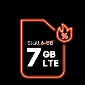 月租€9.99 带号入网返€10仅黑五!性价比超高套餐 免接通费 电话/短信+7GB流量+漫游
