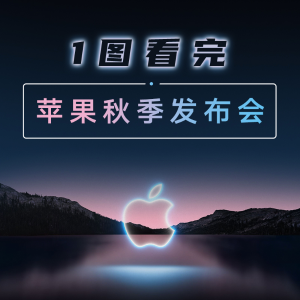 Sep 14thWhat to expect about iPhone 13, Apple Watch 7 and More