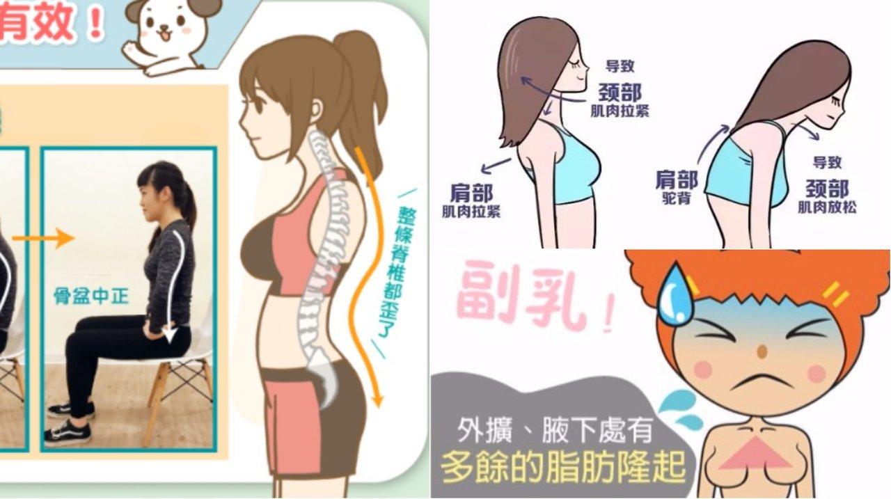 体态更重要,你不是胖可能只是体态不好